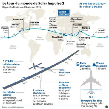 solar_impulse_tour_monde